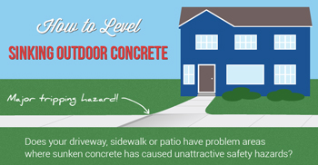 Repair Sunked Concrete with PolyLevel® in Greater Fayetteville
